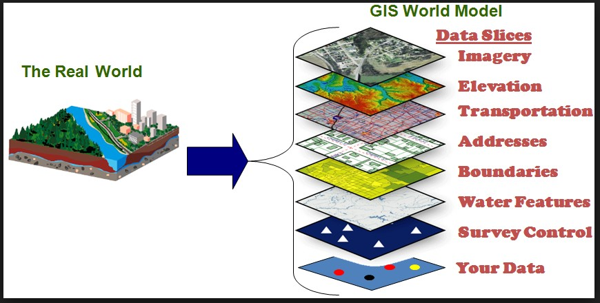 Dewpoint Provides GIS Support